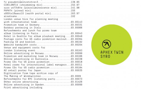 Album Review: Syro – Aphex Twin [Electronic, IDM, Ambient, Experimental]